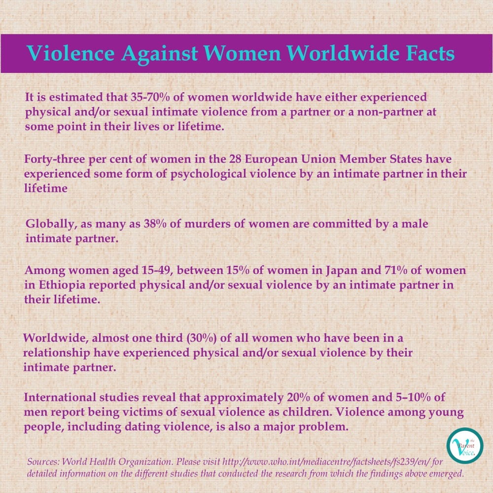 DV Facts