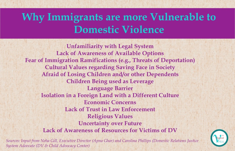 Immigrants DV