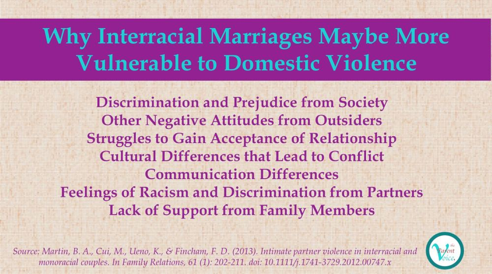 Interracial Relationships DV